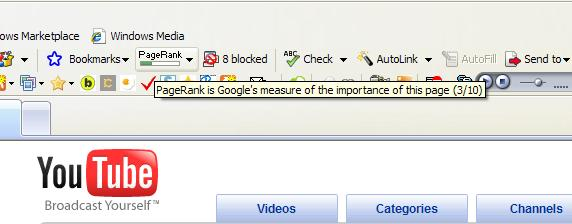 Youtube PageRank