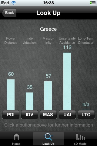 CultureGPS-Greece